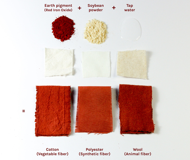 earth-pigment-dyes-640px.jpg