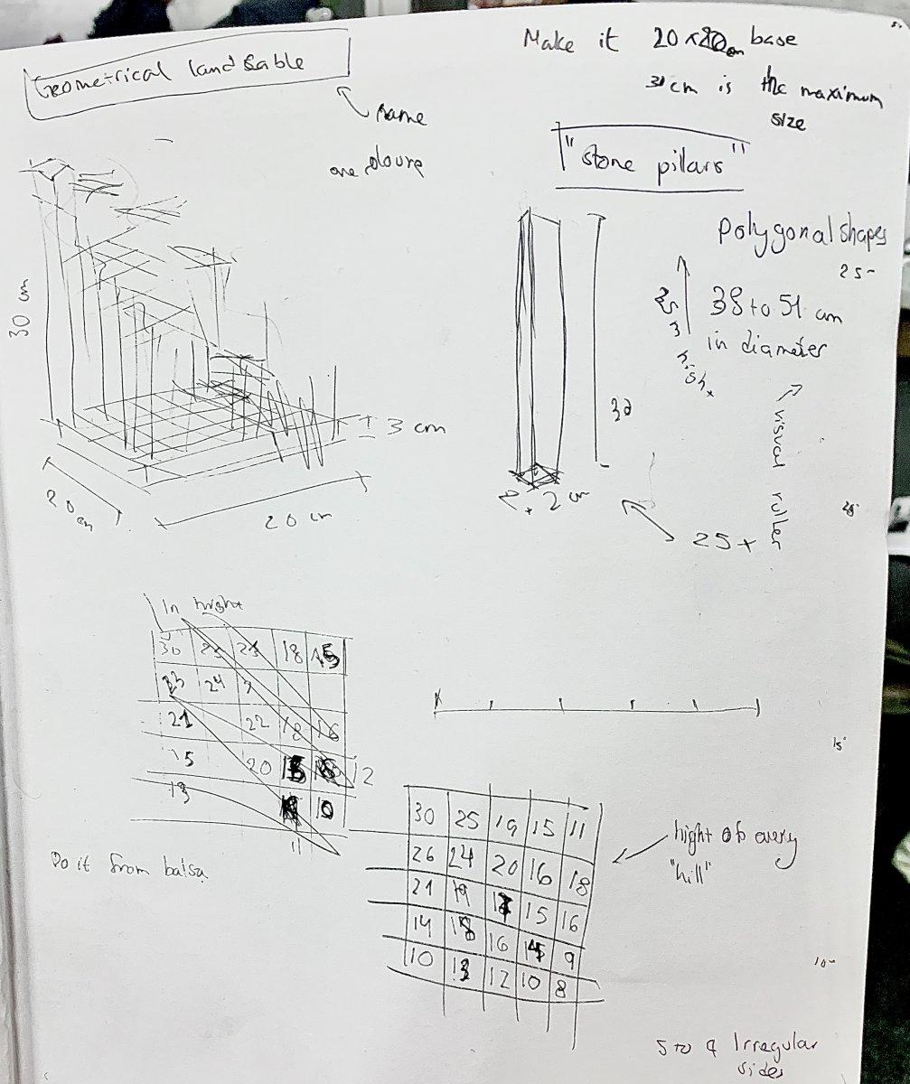 designingplatform1.JPG