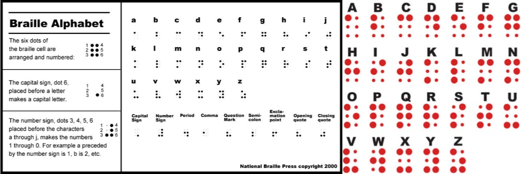 braille alphabets.jpg
